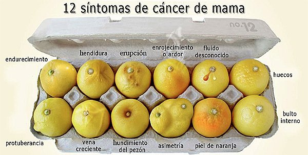 sintomas cancer mama